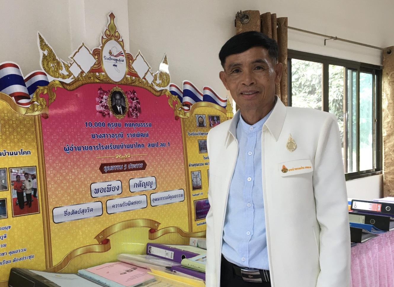 นายชาญชัย เดชพละ ผู้อำนวยการโรงเรียนบ้านหนองไหลหนองบัวทอง โทร : 097-9936195